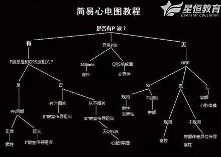 电路 电路图 电子 设计 素材 原理图 440_313
